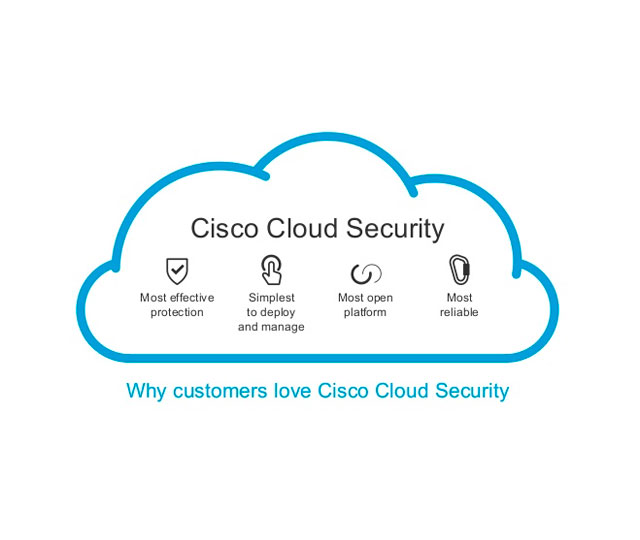 Seguridad Cisco Cloud